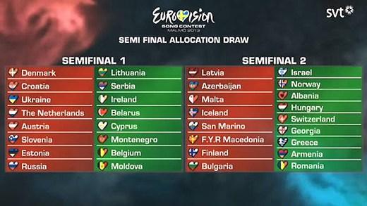 евровидение 2013 таблица